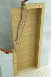 Struktura vrata